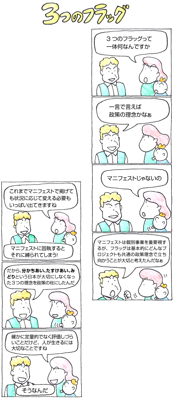 3つのフラッグ 漫画